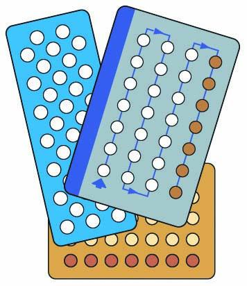 Family Planning - Birth Control - Pills - 04 - Non-country specific