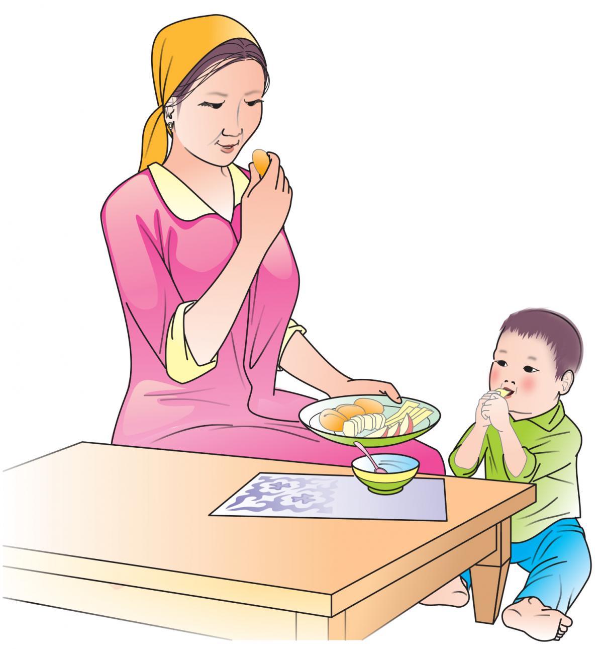 Complementary Feeding - Complementary Feeding 12-24 months 12-24 mo - 08A - Kyrgyz Republic