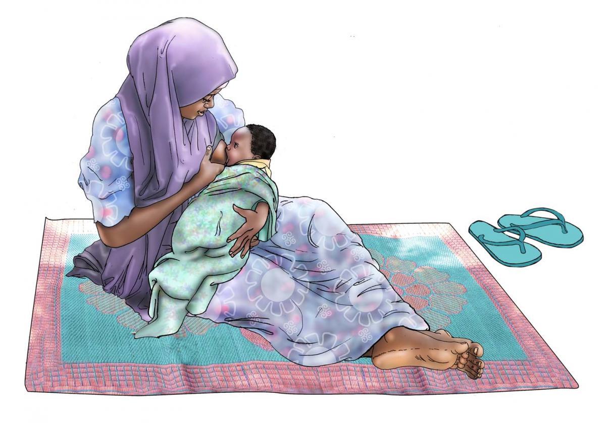 Breastfeeding - Exclusive breastfeeding 0-6 mo - 00 - Niger