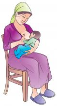 Breastfeeding - No water during breastfeeding - exclusive breastfeeding 0-6 mo - 00 - Kyrgyz Republic