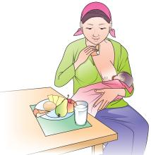 Maternal Nutrition - Mother eating healthy meal - 00 - Kyrgyz Repbulic