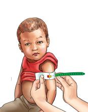 Sick Child Health - MUAC results - Moderate Acute Malnutrition 6-24 mo - 06 - Nepal