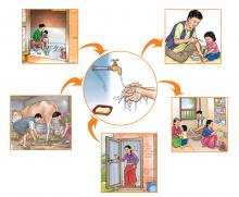 Hygiene - Critical times for handwashing - 00 - Nepal