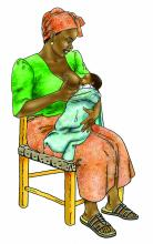 Breastfeeding - Exclusive breastfeeding - sitting 0-6 mo - 00A - Non-country specific