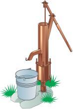 Sanitation - Water pump  - 0 - Kyrgyz Republic