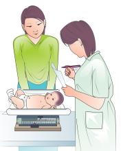 Child Health Care - Regular growth monitoring and promotion - weight 0-24mo - 00 - Kyrgyz Republic
