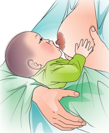 Breastfeeding - Breastfeeding pre-attachment 0-6 mo - 05 - Kyrgyz Republic