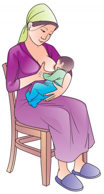 Breastfeeding - No water during breastfeeding - exclusive breastfeeding 0-6 mo - 00 - Kyrgyz Republic