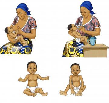 Breastfeeding - Giving baby water will increase risk of malnutrition 0-6mo - 00 - Burkina Faso