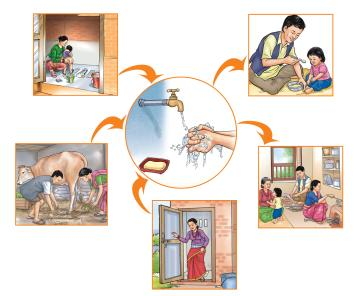 Hygiene - Critical times for handwashing - 00 - Nepal