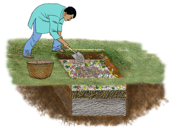 Agriculture - Pit Composting - 06 - India
