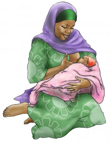 Breastfeeding - Exclusive breastfeeding 0-6 mo - 01E - Niger