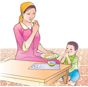 Complementary Feeding - Complementary Feeding 12-24 months 12-24mo - 08B - Kyrgyz Republic